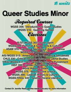 Queer Studies Flyer -06-08-15